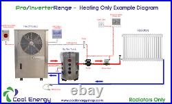 Cool Energy Complete Air Source Heat Pump Heating & Hot Water System Pack 1